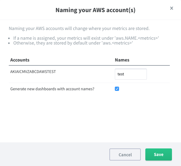AWS CloudWatch — Hosted Graphite documentation